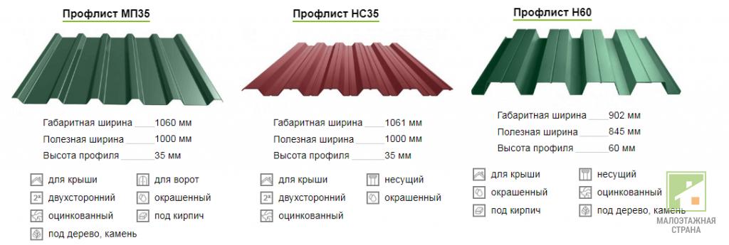 Профнастил для крыши: виды, размеры, особенности выбора