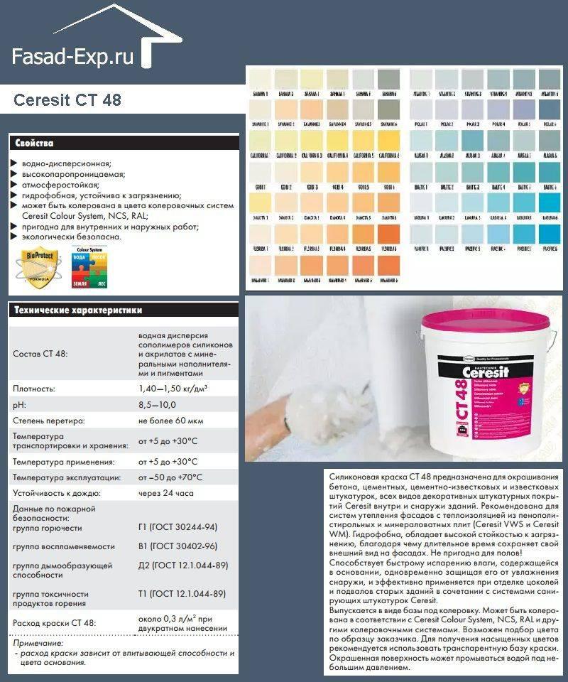 Акриловые фасадные краски: красящие составы для наружных работ по металлу и бетону, краски для фасада из дерева