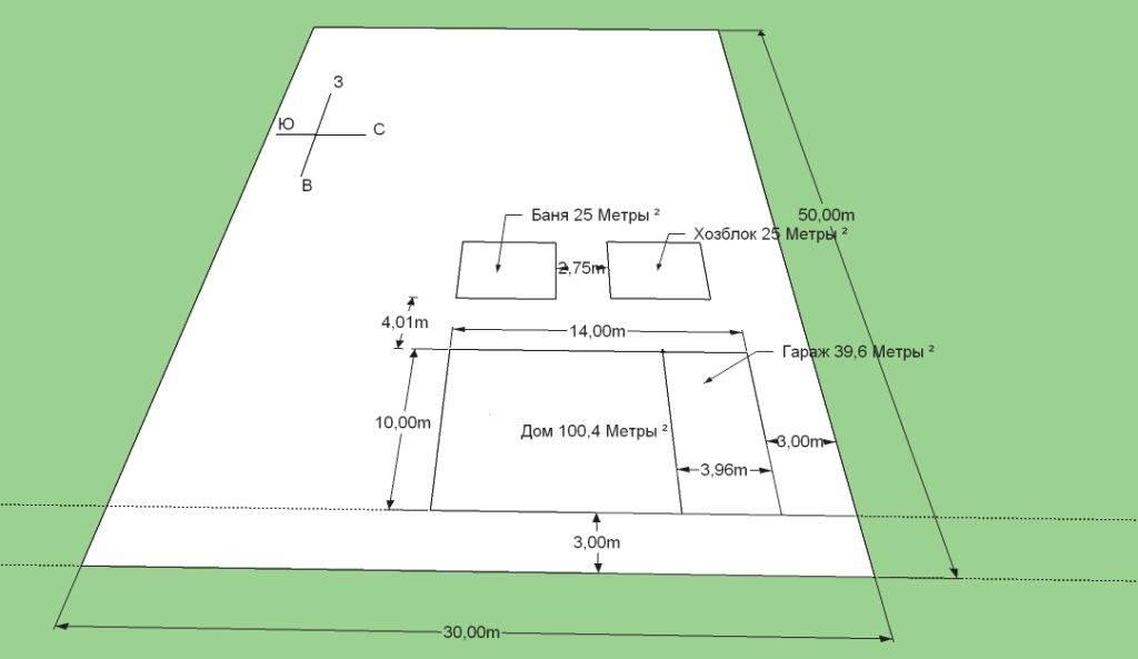 Как получить разрешение на строительство через мфц: пошаговая инструкция