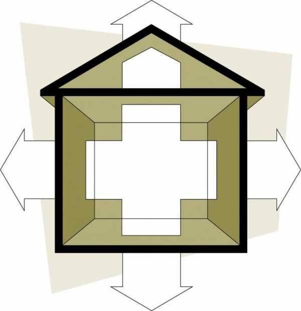 Как рассчитать теплопроводность стен дома