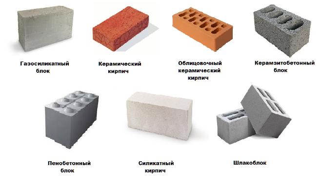 Кладка стен из блоков ячеистого бетона: ряды, стеновые элементы и перегородки