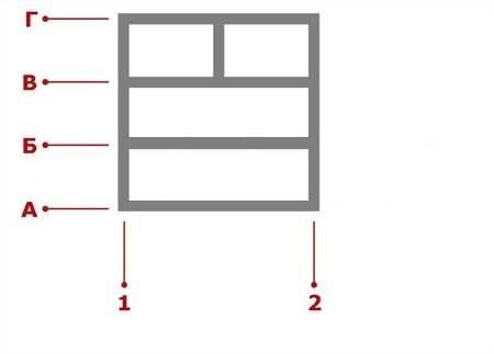 Выбираем марку бетона для заливки фундамента под гараж