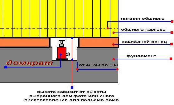 Реконструкция и ремонт фундаментов
