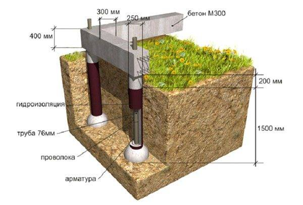 Свайно-ростверковый фундамент: плюсы, минусы, технологии, стоимость, отзывы