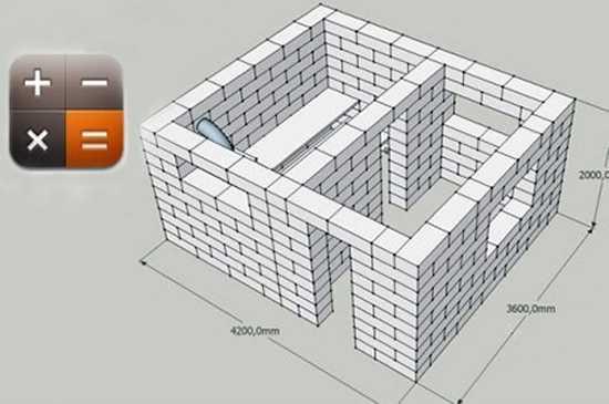 Расчет стен дома: количества кирпича, блоков или бруса