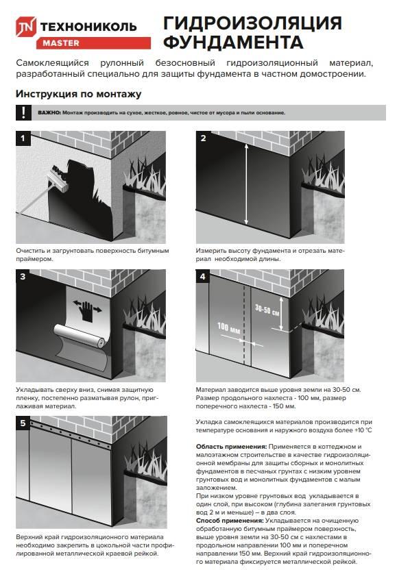 «технониколь»: рулонная гидроизоляция и виды современного рубероида, материал для фасада и применение гидрошпонки, плоская кровля и коньковый аэратор