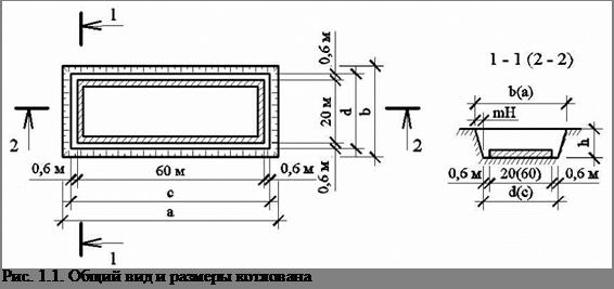 Как рассчитать ширину и другие размеры траншеи под трубопровод, для чего это необходимо?