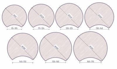 Оцилиндрованное бревно – характеристики, размеры, плюсы и минусы