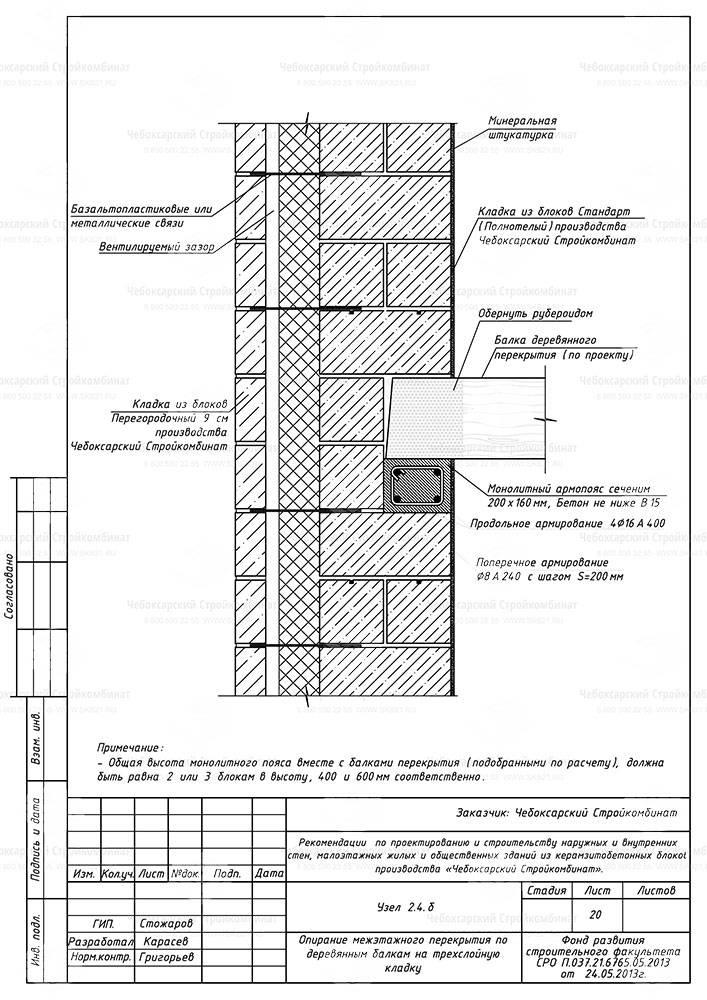 Теплопроводность древесины и строительных материалов, строительных металлов, инея, льда и снега. коэффициент теплопроводности железобетона
