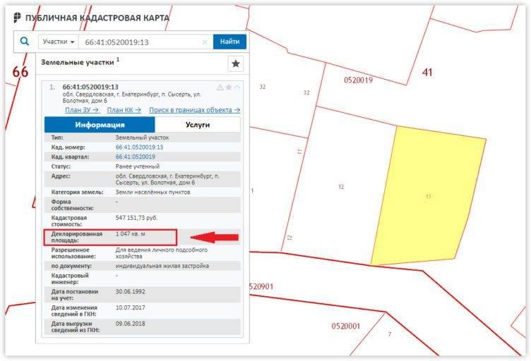 Что такое уточнение границ земельного участка и для чего оно проводится?