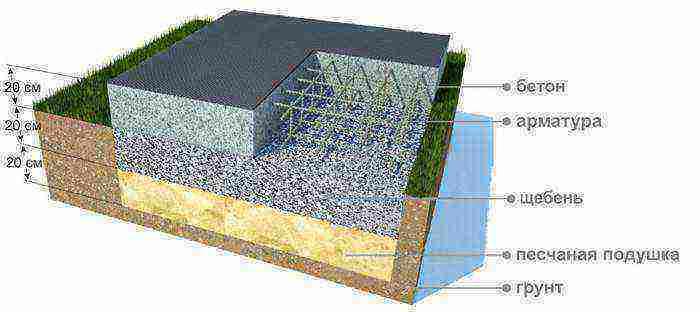 Битумная мастика для гидроизоляции – характеристики, применение, расход и цены