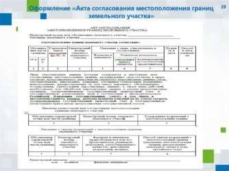 Согласование границ земельного участка: порядок проведения, способы извещения соседей, подписание акта