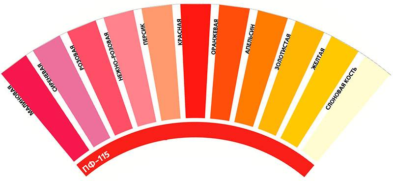 Эмали для пола: составы для деревянного покрытия пф-226 и 266, технические характеристики быстросохнущих красок без запаха