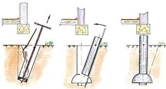 Буроинъекционные сваи — технология устройства