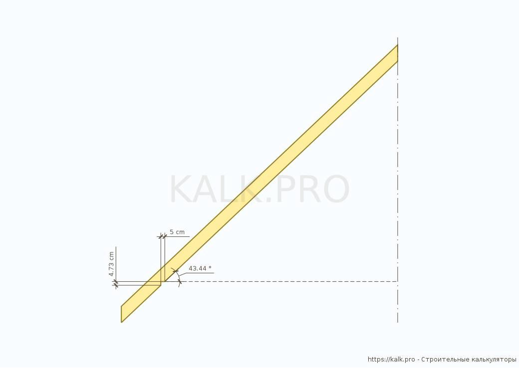 Расчет стропильной системы двухскатной крыши: подробные примеры + советы инженеров