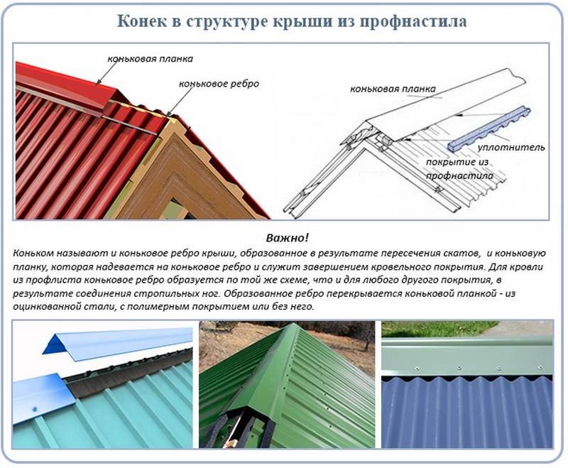 Протекает крыша из профнастила в местах соединений - про кровлю и фасадные работы