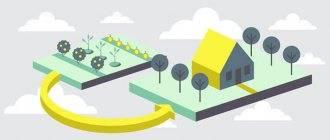 Классификатор видов разрешенного использования земельных участков в 2021: утверждение разновидностей