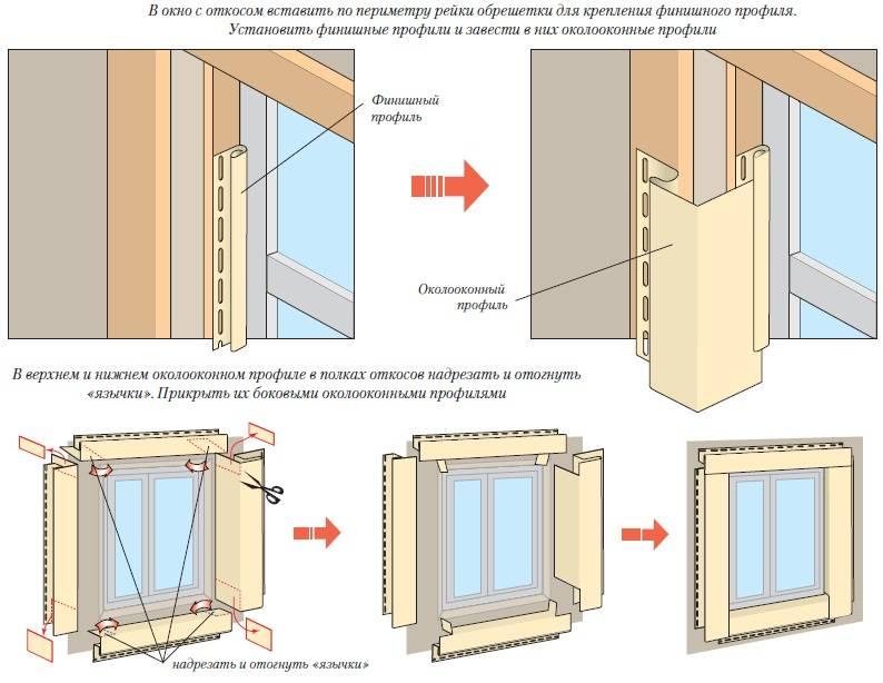 Околооконная планка сайдинга: видео-инструкция по монтажу приоконных элементов своими руками, фото