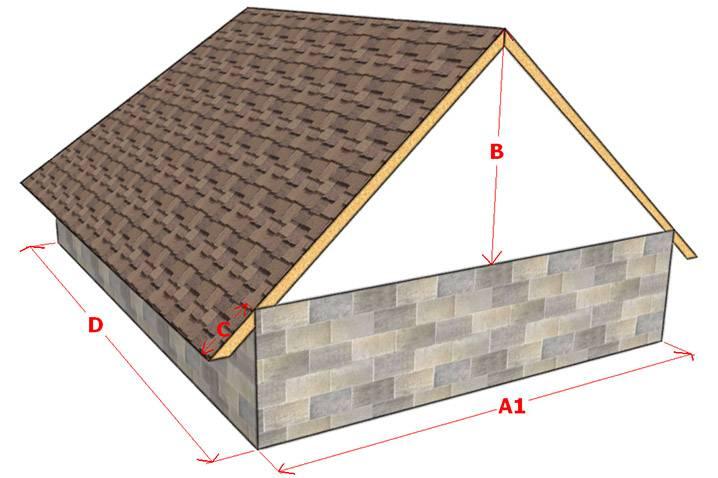 Расчет высоты крыши: как рассчитать высоту конька двухскатной кровли, как вычислить по отношению к высоте дома, соотношение, какой высоты должен быть