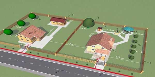 Правила строительства дома на участке ижс: в 2020, с соседом, размещение постройки, расстояние до забора, документы, уведомление, снип   ипотека и недвижимость