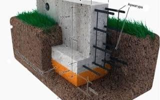 Строительство столбчатого мелкозаглубленного фундамента из блоков своими руками