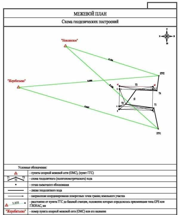 Определение границ земельного участка: когда требуется, порядок и методы установления, как проверить без межевания