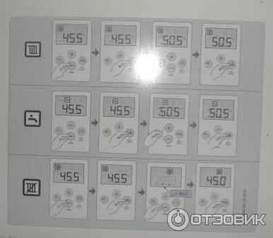 Плюсы и минусы двухконтурных настенных котлов Bosch + отзывы владельцев