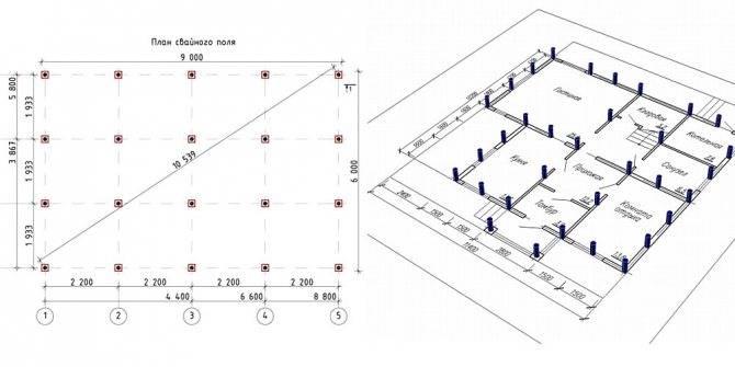 Расстояние между буронабивными сваями: порядок расчета