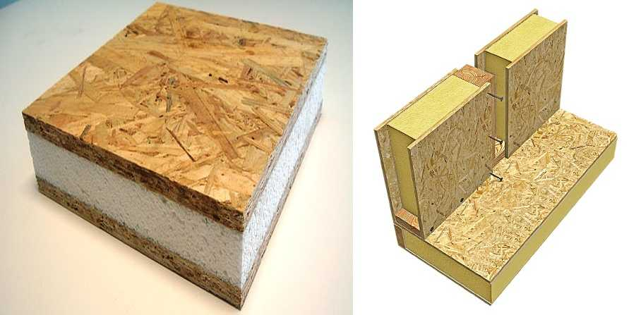 Каркасные бани: плюсы и минусы, отзывы владельцев. строить или нет?