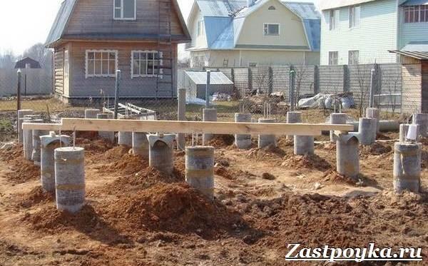 Столбчатый фундамент из блоков: плюсы и минусы, особенности, инструкция по этапам, расчёты и ремонт
