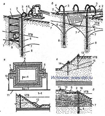 Ограждение котлована: методики укрепления стенок и откосов, устройство ограждающих конструкций (рамных креплений и т.д.)