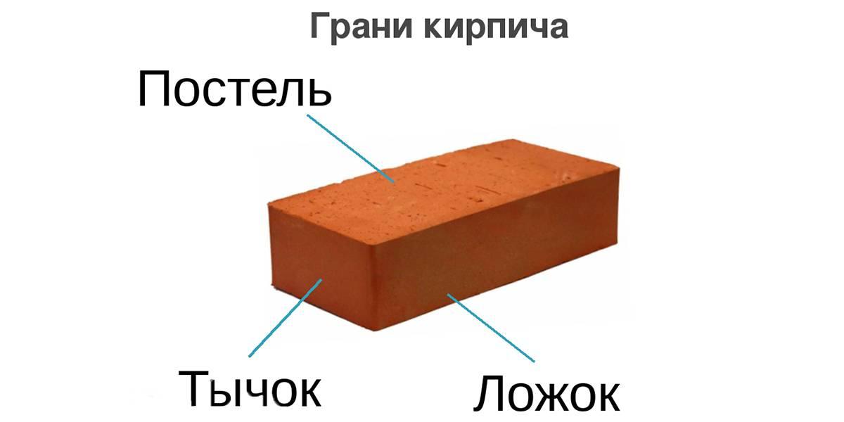 Кирпичная кладка: виды кладок и их особенности