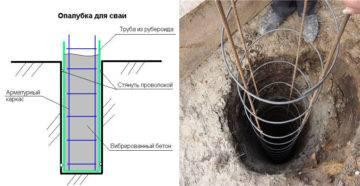 Трубы для свайного фундамента: виды свай, их особенности и цена, условия применения, инструкция по возведению основания своими руками