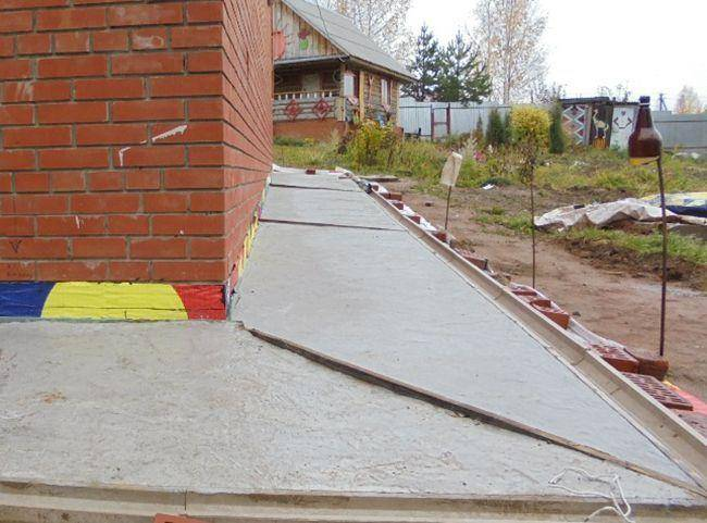Чем покрыть бетон на улице для защиты от разрушения: все способы и материалы