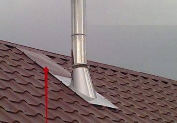 Как вывести трубу через крышу из профнастила: как вырезать отверстие под дымоход в профлисте, как сделать печную трубу в кровле