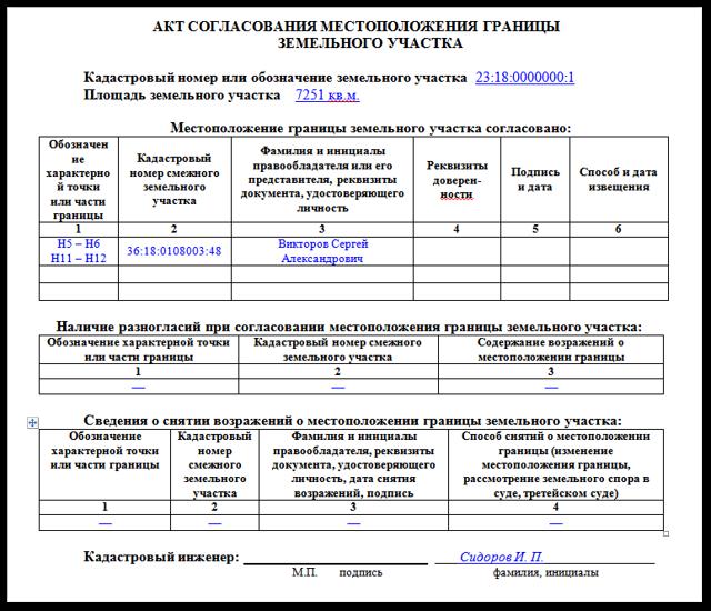 Акт согласования границ земельного участка: образец и этапы оформления