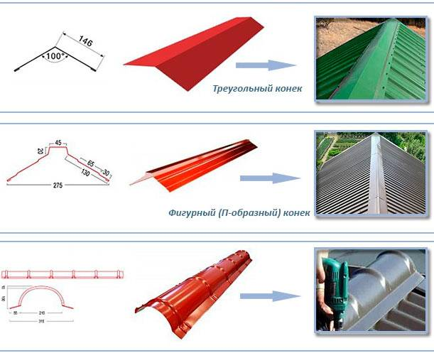 Особенности применения конька для односкатной крыши и нюансы его установки