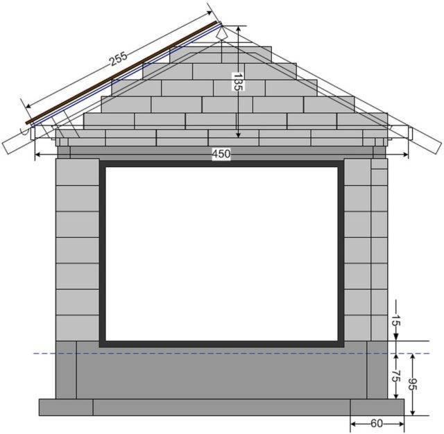 Строительство сарая из пеноблоков: как построить из шлакоблока своими руками, видео-инструкция постройки, фото