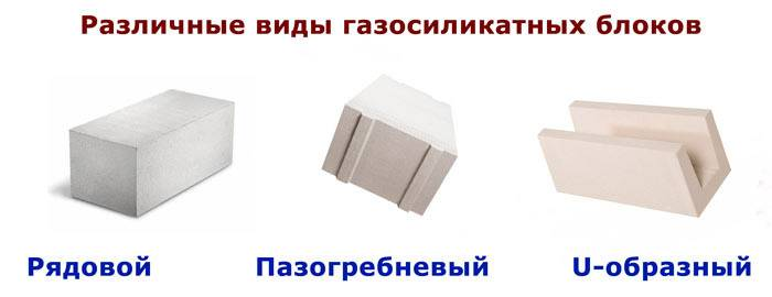 Виды и размеры керамических блоков, расчет необходимого количества