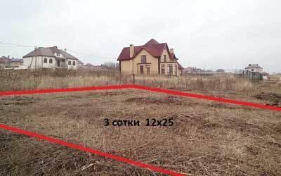 Максимальные и минимальные размеры земельных участков под ижс