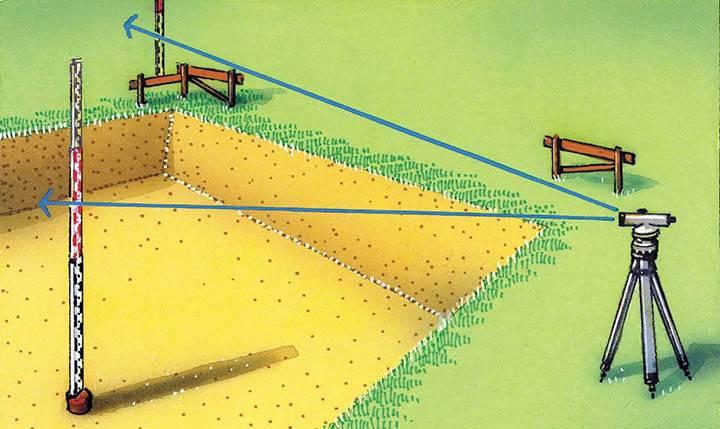 Предельные размеры участков для ижс в подмосковье