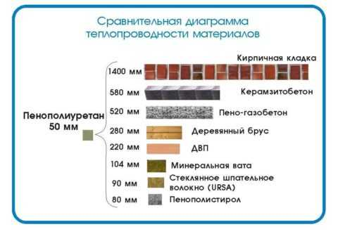 Блоки стеновые из ячеистого бетона: характеристики и варианты использования