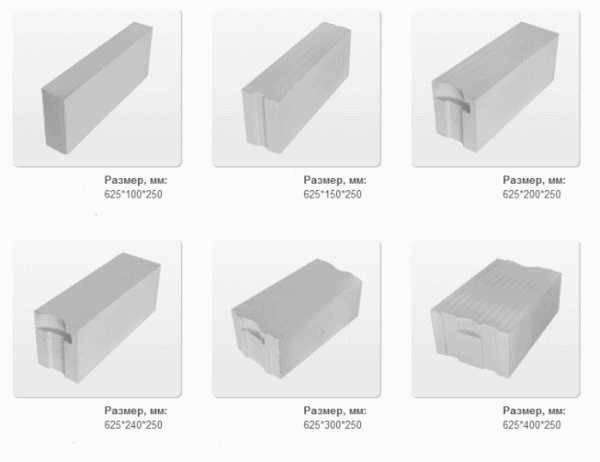 Минимальная и оптимальная толщина для несущих и наружных стен из газобетона