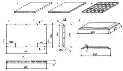 Размеры панелей пвх: какие бывают длина, ширина и толщина пластиковых стеновых панелей, стандарт размеров для стен
