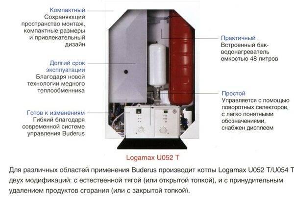 Двухконтурный газовый котел «buderus»