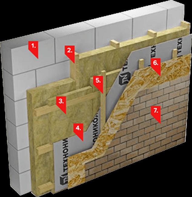 Фасадная плитка технониколь hauberk: особенности выбора и монтажа - строй-шпаргалка