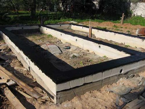 Ленточный фундамент для дома из бруса - фундамент своими руками