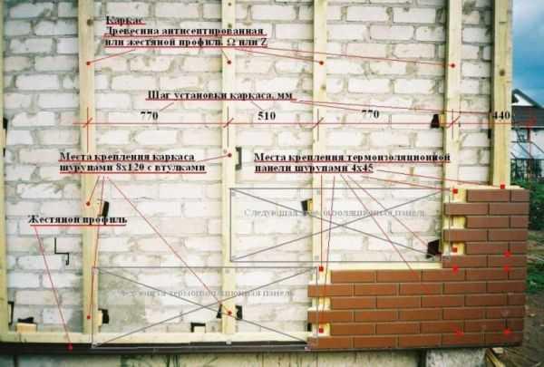 Фасадные панели из дпк: плюсы и минусы, технические характеристики и технология монтажа на фасад дома