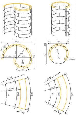 U образные блоки из газобетона: характеристики и применение материала