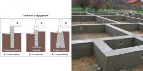 Какой лучше возвести фундамент под дом из газобетона?